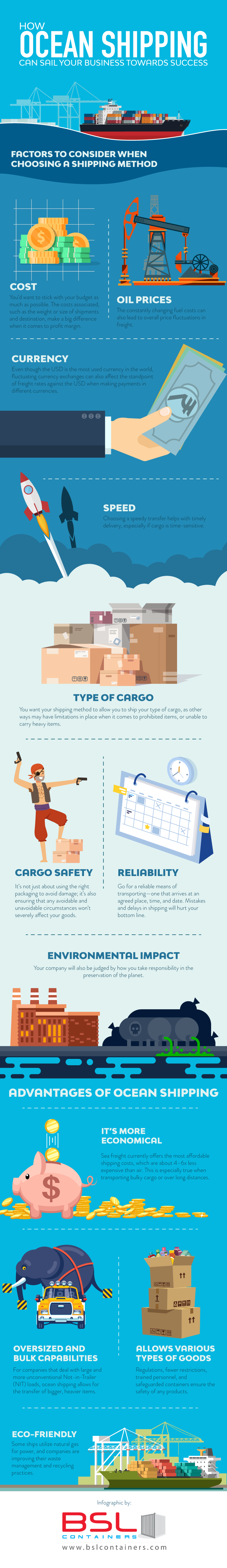 How Ocean Shipping Can Sail Your Business Towards Success_Infographic