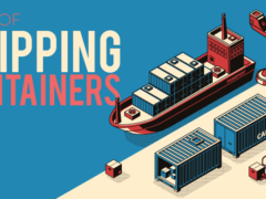 Types of Shipping Containers (Product Dimensions, Sizes, Features, Benefits)